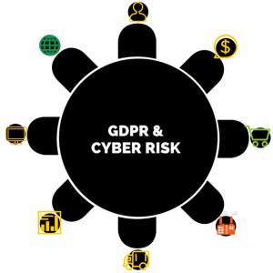 GDPR e Cyber Risk