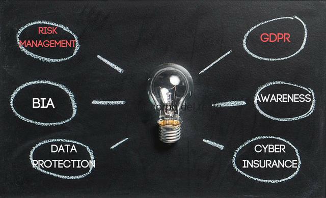 Risk Management today: dalla BIA al contratto assicurativo